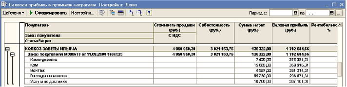 отчет по затратам образец - фото 11
