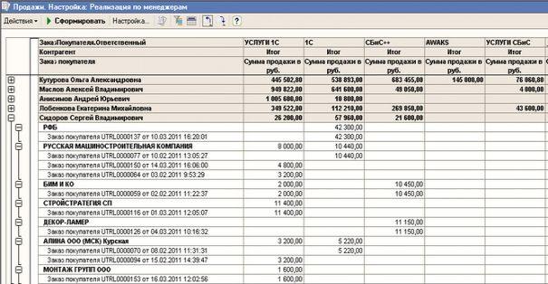 Как сделать отчет по продажам 1с 7.7
